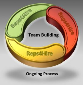 Team building with Manufacturer Sales Representatives is a continous process.